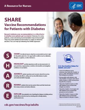 A resource for Nurses: SHARE, Vaccine recommendations for Patients with Diabetes