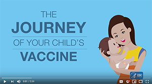 The Journey of Your Child's Vaccine.