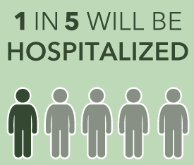 Number of people hospitalized with measles.