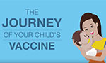 Video - Journey of a childhood vaccine's development.