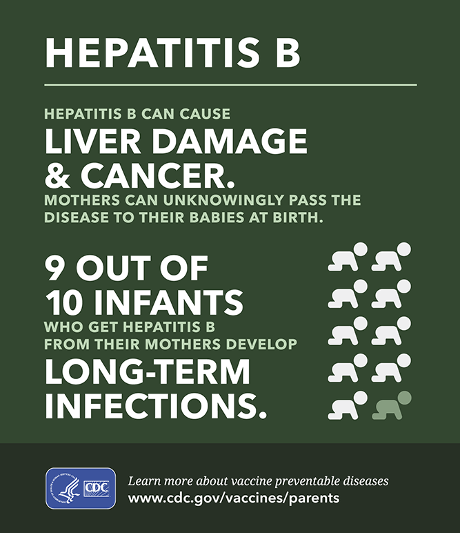 Image result for cdc hepatitis a