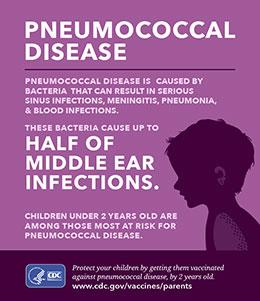 Vaccine Preventable Diseases Tile Infographics Cdc