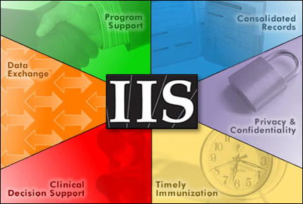 ASP İİS (Internet Information Services) Kurulumu