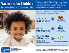 VFC Infographic: Protecting America's children every day.