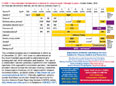 2012 Child Immunization Schedule for persons aged birth to 18 years.