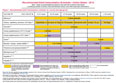2012 Adult Immunization Schedule for persons ages 19 years and older.