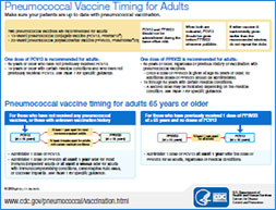 Pneumococcal Vaccine Timing