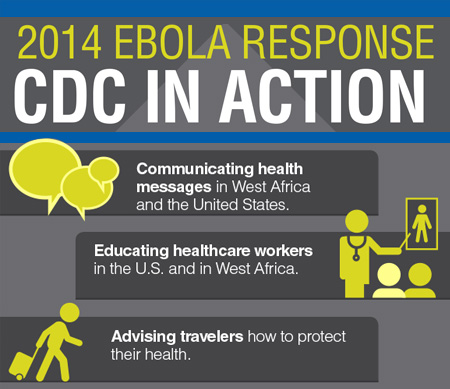 Infographic: CDC in Action