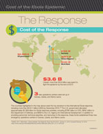 Cost of the Ebola Response