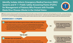 EMS and 9-1-1 Algorithm