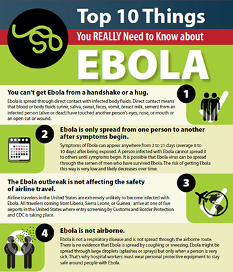 Top 10 Things you really need to know about Ebola