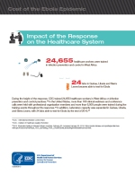 Impact of the Ebola Response on Health Care