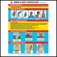 Poster: Ebola Key Messages