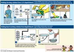 Cleaning and Hand Washing with 2.6% Liquid Bleach