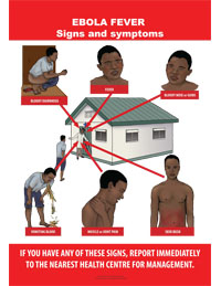 Poster: Ebola Signs and Symptoms