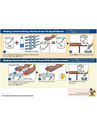 Poster: Making Hand Washing Solution
