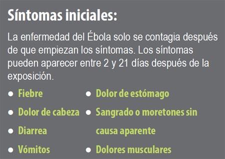 Infografía acerca de los síntomas del Ebola