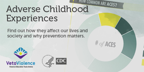 Adverse Childhood Experiences - Find out how they affect our lives and society and why prevention matters.