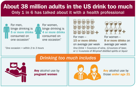 Seek Help For Binge Drinking
