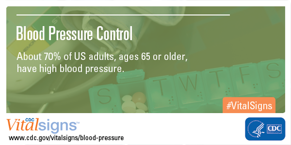 Blood Pressure Control - Vital Signs - CDC