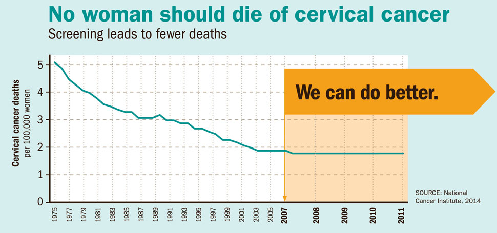 hpv cancer death rate cancer pancreatic head