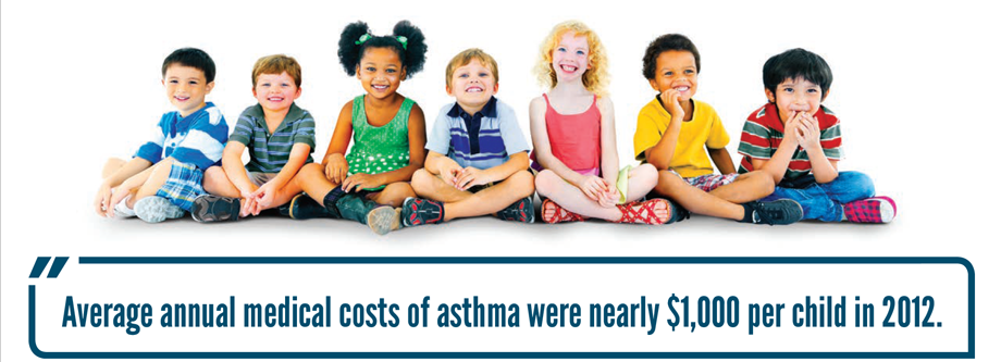 Average annual medical costs of asthma were nearly $1,000 per child in 2012.