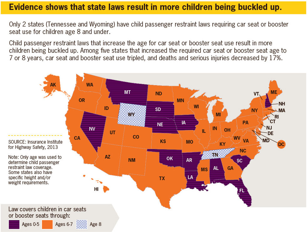 Booster Seat Laws Texas >> Child Passenger Safety Infographics | VitalSigns | CDC