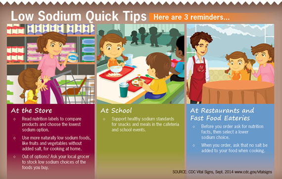 Infographics: Low Sodium Quick Tips. Click to view larger image and text description.