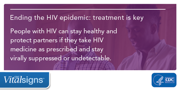 cdc.gov - Ending the HIV epidemic: treatment is key