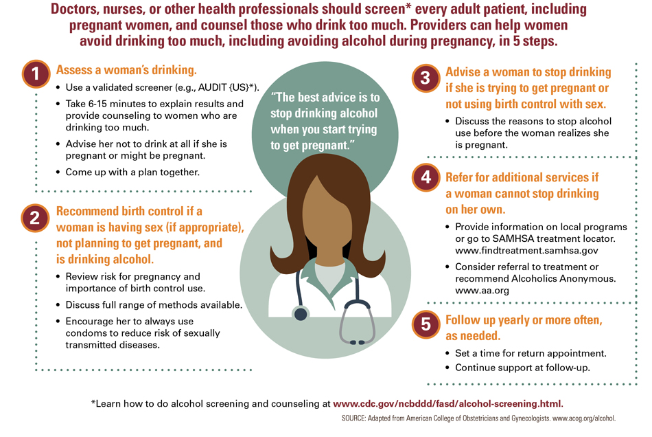 Alcohol And Pregnancy Vitalsigns Cdc