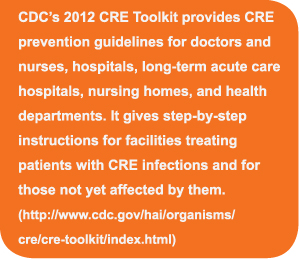 CDC's 2012 CRE Toolkit provides CRE  prevention guidelines for doctors and  nurses, hospitals, long-term acute care  hospitals, nursing homes, and health  departments. It gives step-by-step  instructions for facilities treating patients with CRE infections and for those not yet affected by them. (http://www.cdc.gov/hai/organisms/cre/cre-toolkit/index.html)