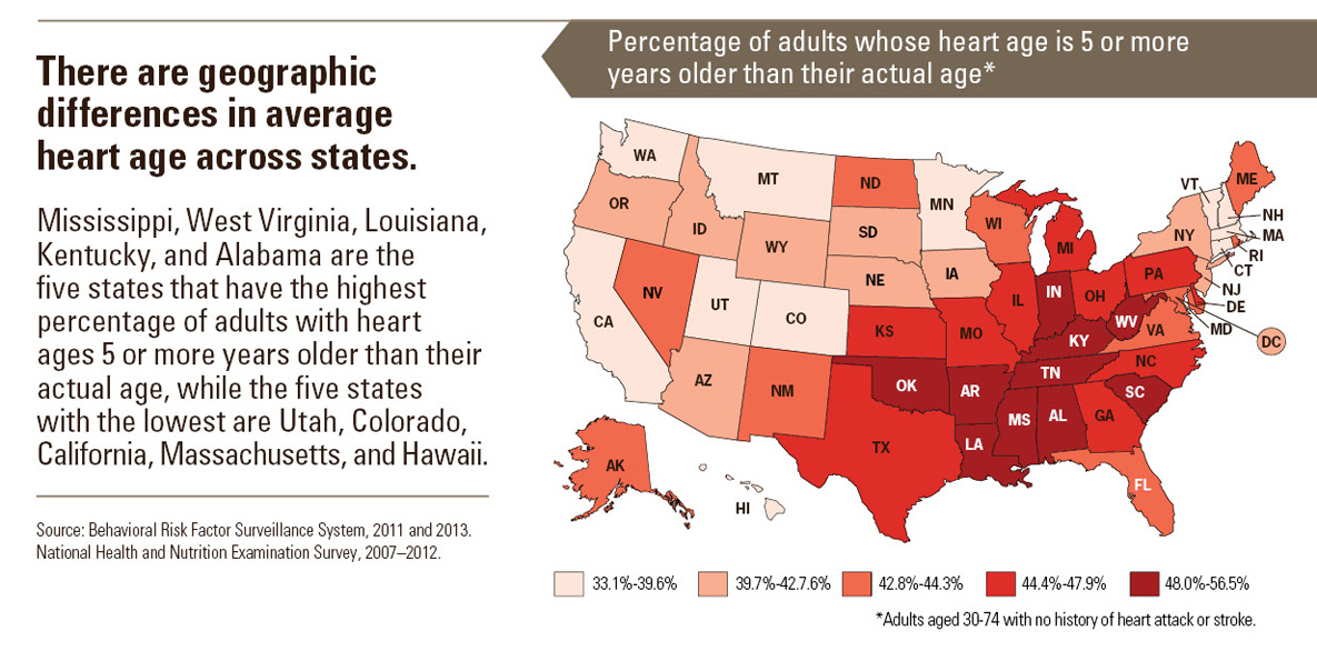 Infographic: There are geographic differences in average heart age across states.