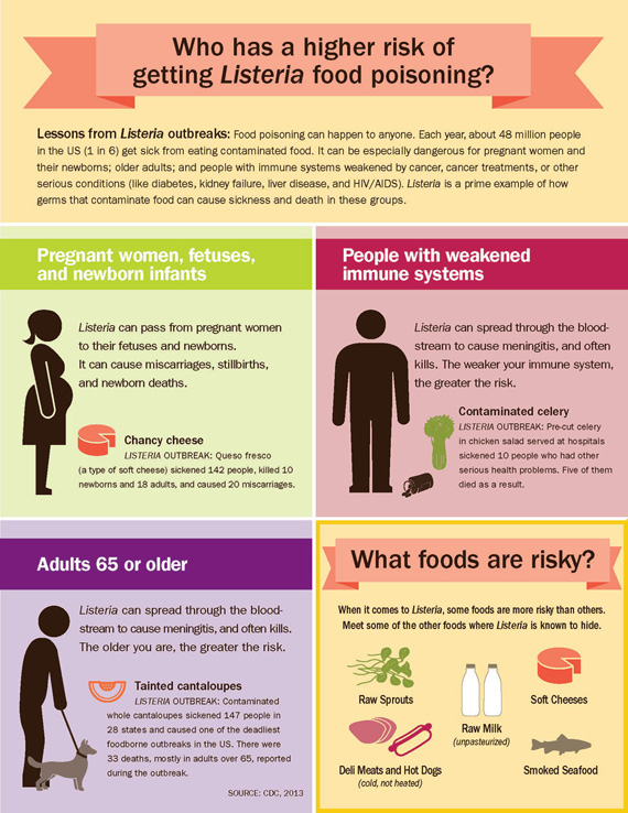 infographics toxins avoid pregnant