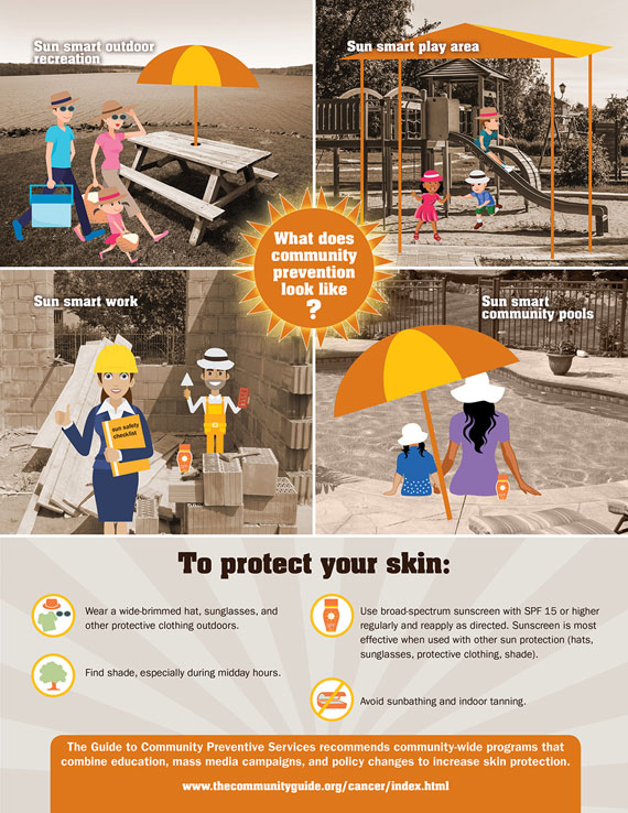 Protect your skin. Click to view larger image and text description.
