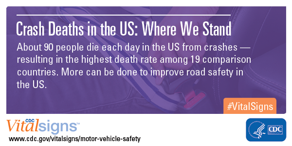 Motor vehicle crash deaths vitalsigns cdc Motor vehicle safety