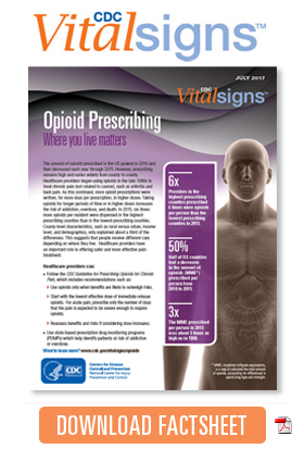 Download factsheet: Opioid Prescribing