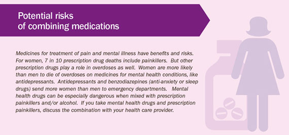 If you take mental health drugs and prescription painkillers, discuss the combination with your health care provider.