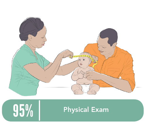 Illustration of a nurse measuring the head circumference of a baby with the father in attendance.