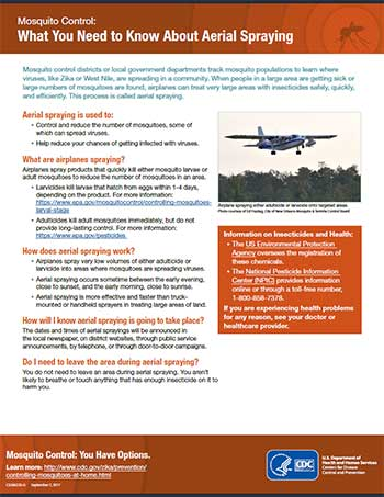What you need to know about aerial spraying