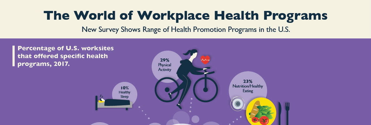 Working out at work is good for your health