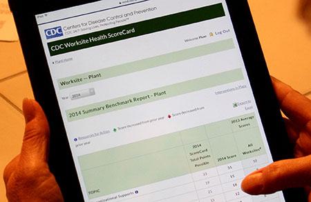 Worksite Health ScoreCard