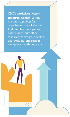 CDC's Workplace Health Resource Center (WHRC) is a one-stop shop for organizations of all sizes to find credible tools, guides, case studies, and other  resources to design, develop, use, evaluate, and sustain workplace health programs.