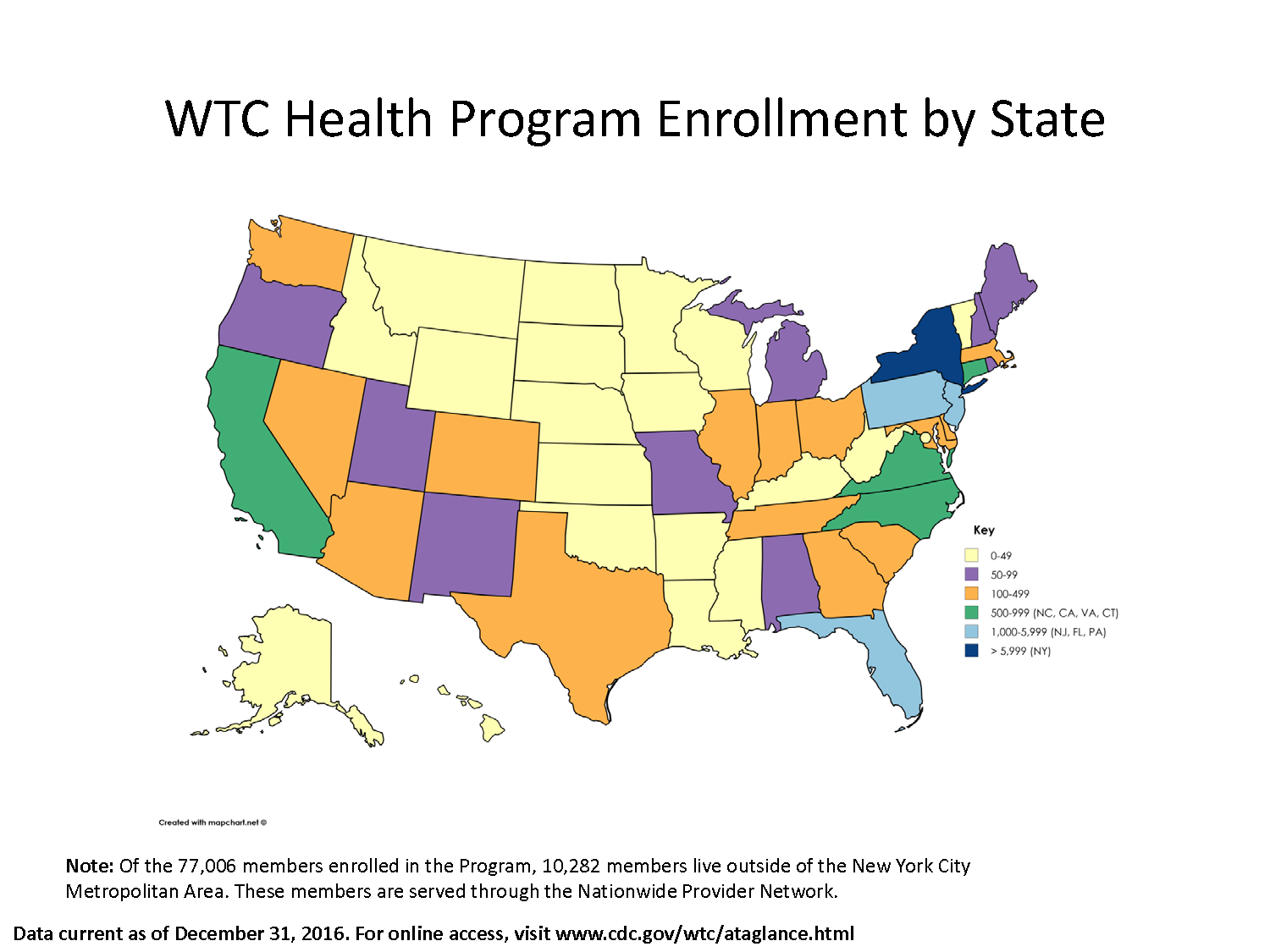 Map of the United States showing enrollment by state. 