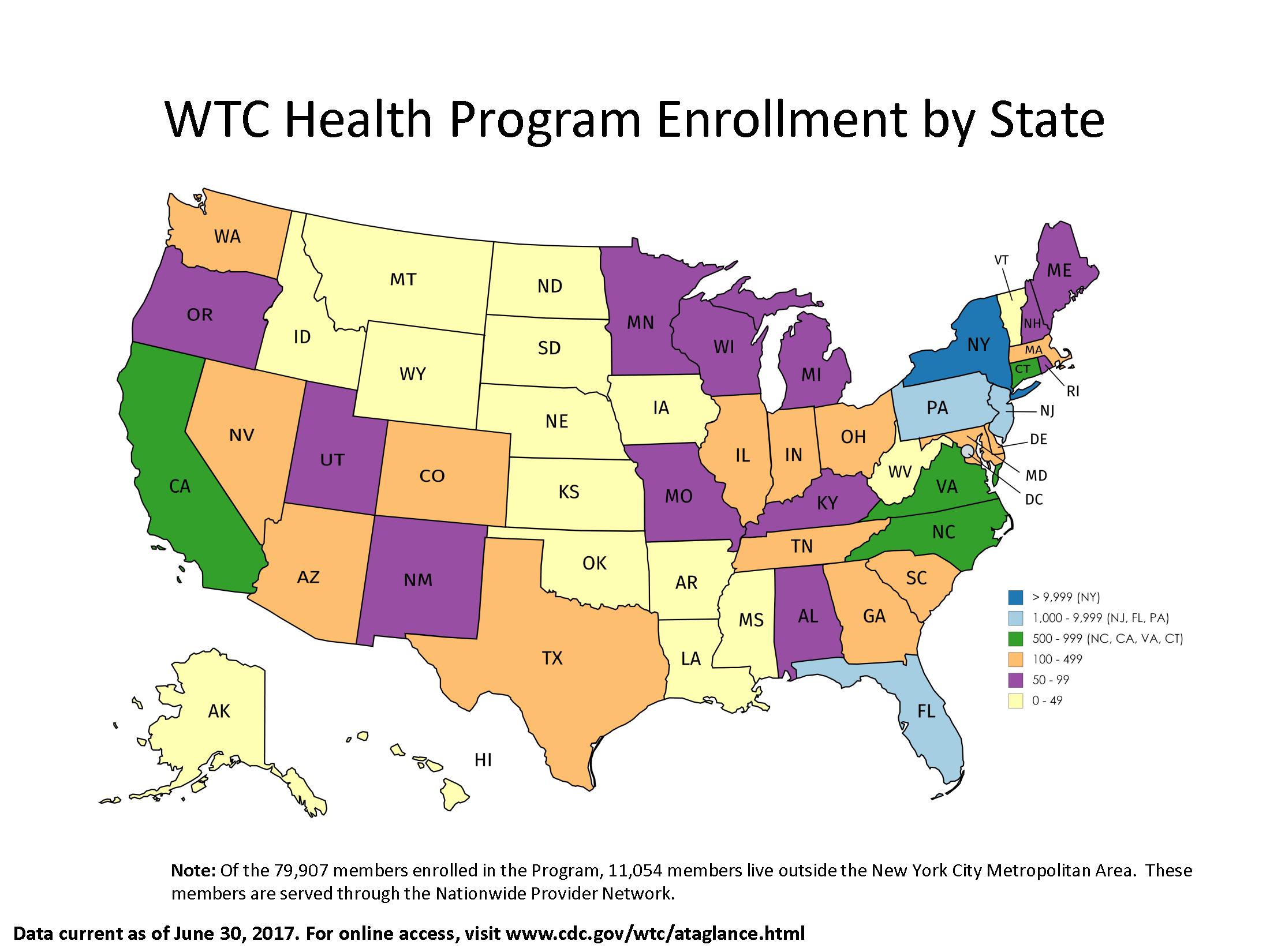 World Trade Center Health Program Program at a Glance