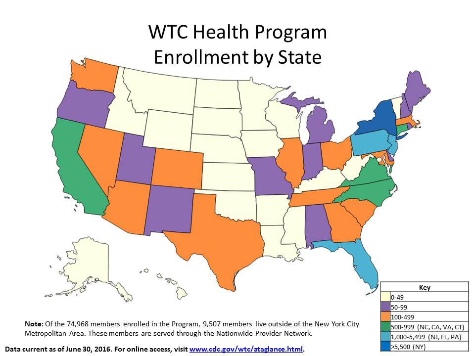 WTC Health Program Enrollment by State