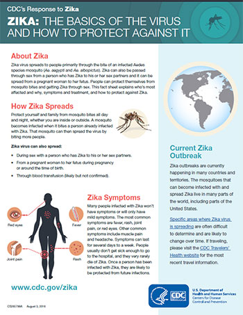 Zika: The basics of the virus and how to protext against it factsheet thumbnail