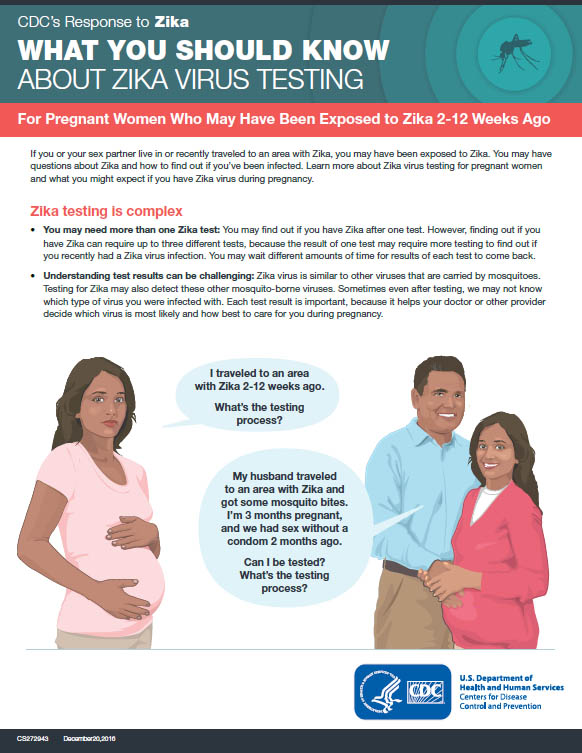 What you should know about Zika virus testing: For pregnant women who may have been exposed to Zika 2-12 weeks ago fact sheet thumbnail