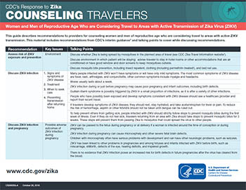 Counseling Travelers: Women and Men of Reproductive Age Who are Considering Travel to Areas with Active Transmission of Zika Virus (ZIKV) fact sheet thumbnail